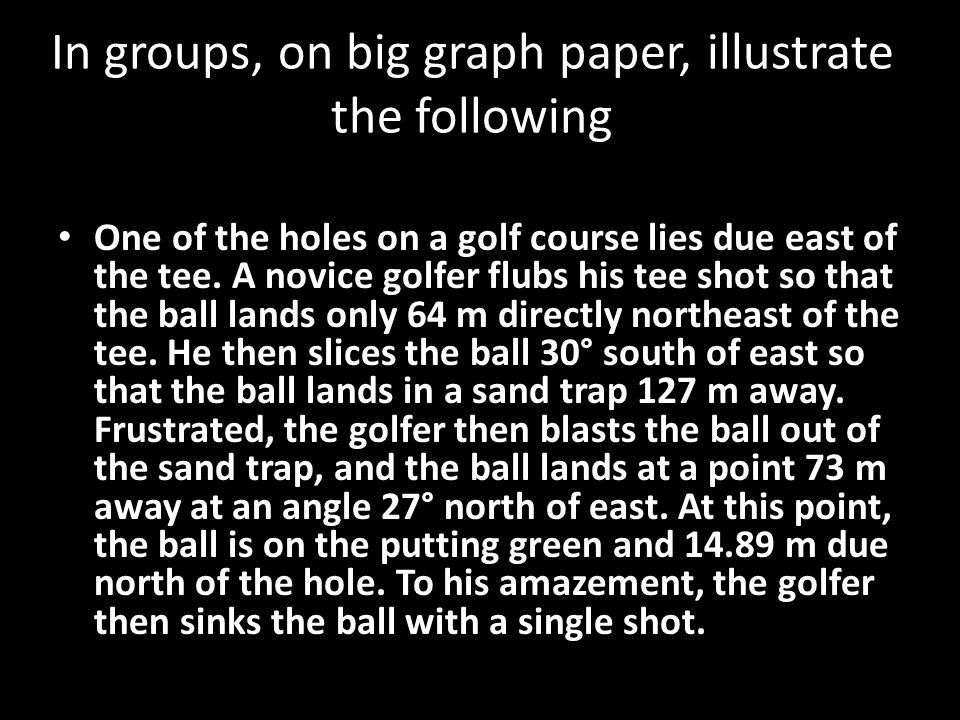 In groups, on big graph paper, illustrate the following One of the holes on a golf course lies due east of the tee. A novice golfer flubs his tee shot