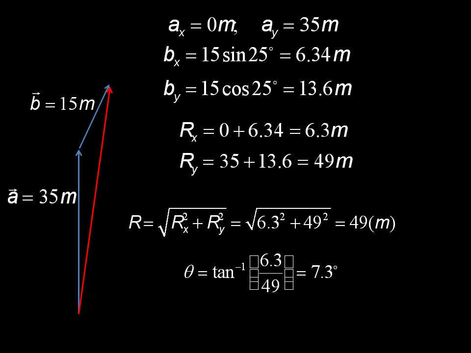 Example 2, p 94, #4 An airplane flying parallel to the ground undergoes two consecutive displacements.