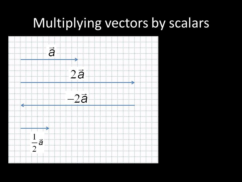 Comparing vectors Which vectors have the same magnitude.
