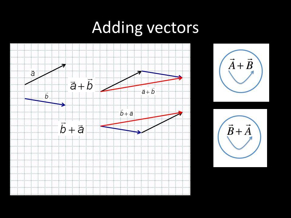 Subtracting vectors (+ negative)