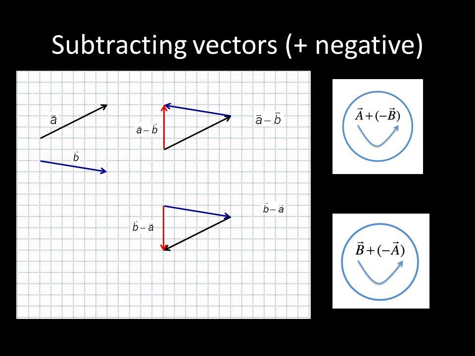 Subtracting vectors (fork)