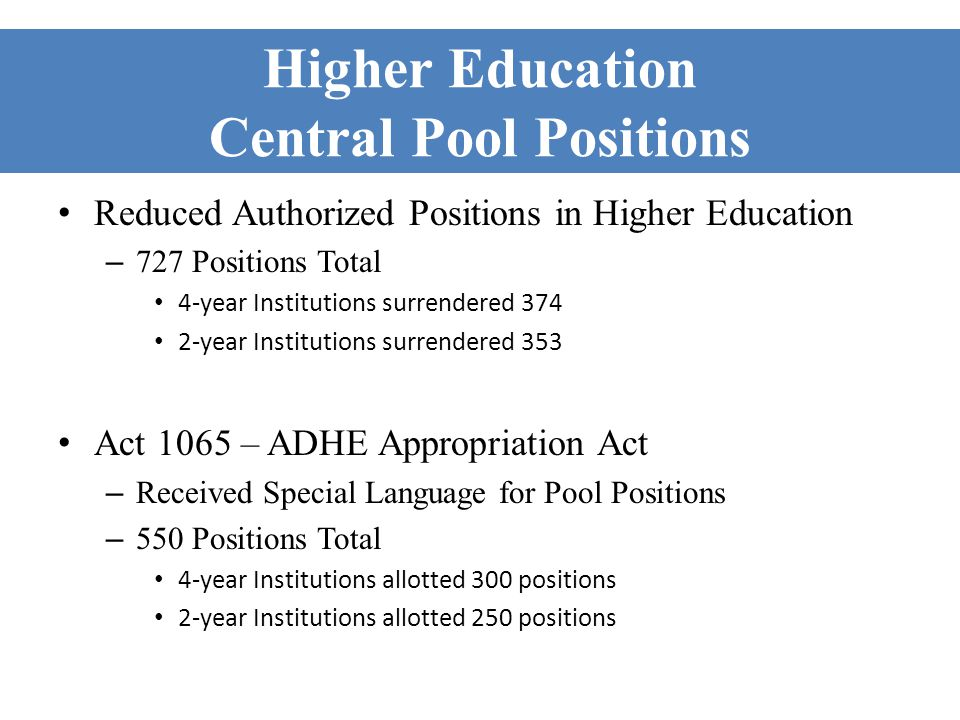 Higher Education Central Pool Positions Reduced Authorized Positions in Higher Education – 727 Positions Total 4-year Institutions surrendered 374 2-year Institutions surrendered 353 Act 1065 – ADHE Appropriation Act – Received Special Language for Pool Positions – 550 Positions Total 4-year Institutions allotted 300 positions 2-year Institutions allotted 250 positions