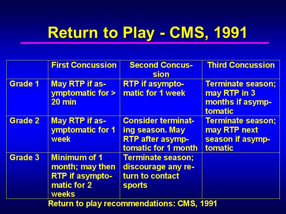Return to Play - CMS, 1991