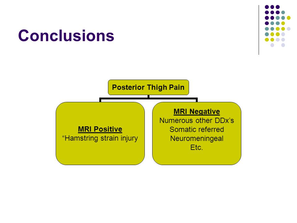 Conclusions Posterior Thigh Pain MRI Positive Hamstring strain injury MRI Negative Numerous other DDxs Somatic referred Neuromeningeal Etc.