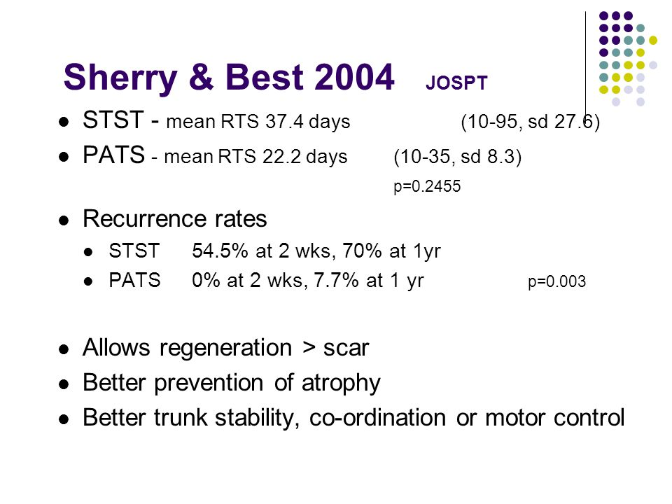 Sherry & Best 2004 JOSPT STST - mean RTS 37.4 days(10-95, sd 27.6) PATS - mean RTS 22.2 days (10-35, sd 8.3) p=0.2455 Recurrence rates STST54.5% at 2 wks, 70% at 1yr PATS0% at 2 wks, 7.7% at 1 yr p=0.003 Allows regeneration > scar Better prevention of atrophy Better trunk stability, co-ordination or motor control