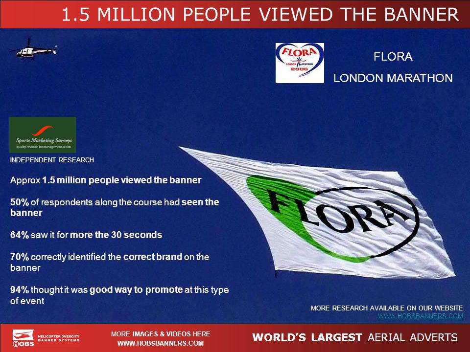 WORLDS LARGEST AERIAL ADVERTS WWW.HOBSBANNERS.COM MORE IMAGES & VIDEOS HERE FLORA LONDON MARATHON INDEPENDENT RESEARCH Approx 1.5 million people viewed the banner 50% of respondents along the course had seen the banner 64% saw it for more the 30 seconds 70% correctly identified the correct brand on the banner 94% thought it was good way to promote at this type of event 1.5 MILLION PEOPLE VIEWED THE BANNER MORE RESEARCH AVAILABLE ON OUR WEBSITE WWW.HOBSBANNERS.COM WWW.HOBSBANNERS.COM