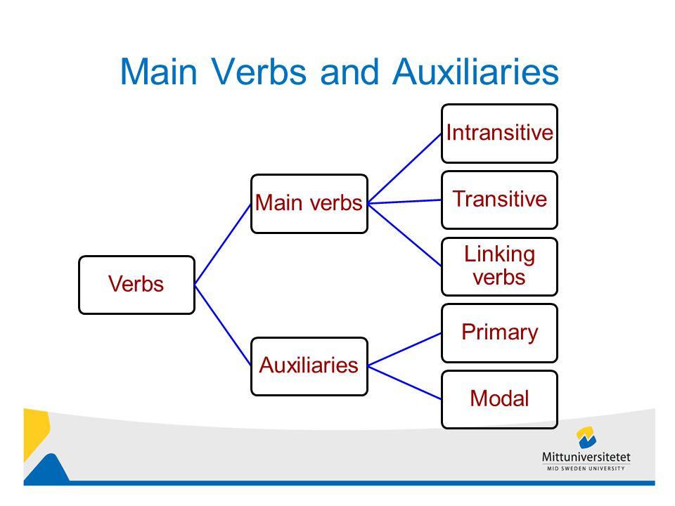 Main Verbs and Auxiliaries Verbs Main verbs IntransitiveTransitive Linking verbs AuxiliariesPrimaryModal 9