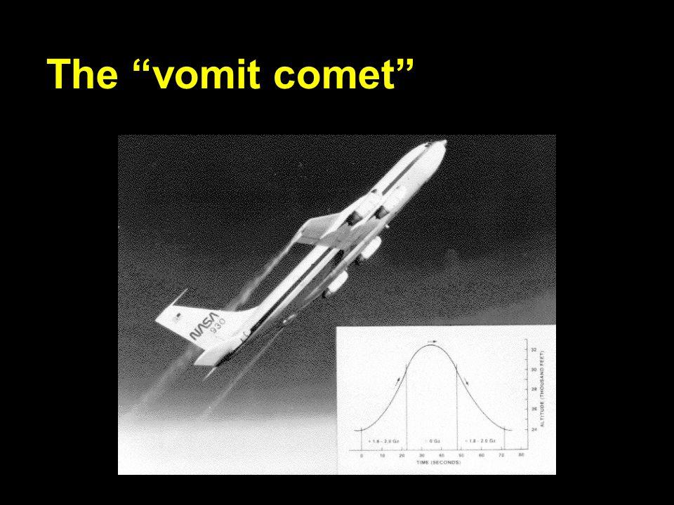 The vomit comet