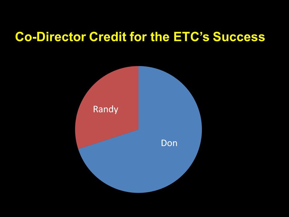 Co-Director Credit for the ETCs Success