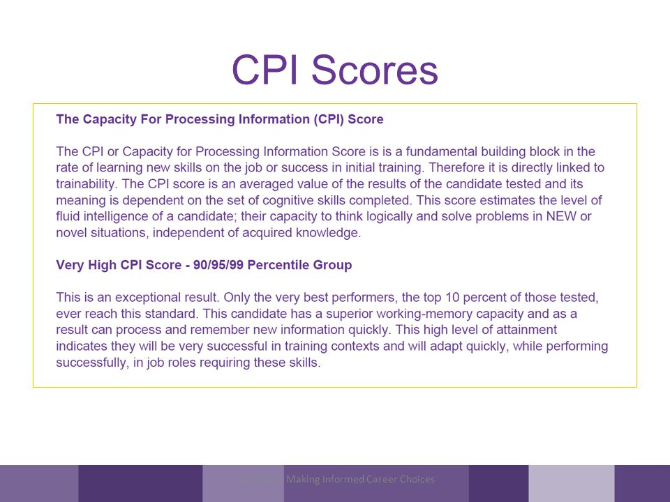 CPI Scores Tamheed - Making Informed Career Choices