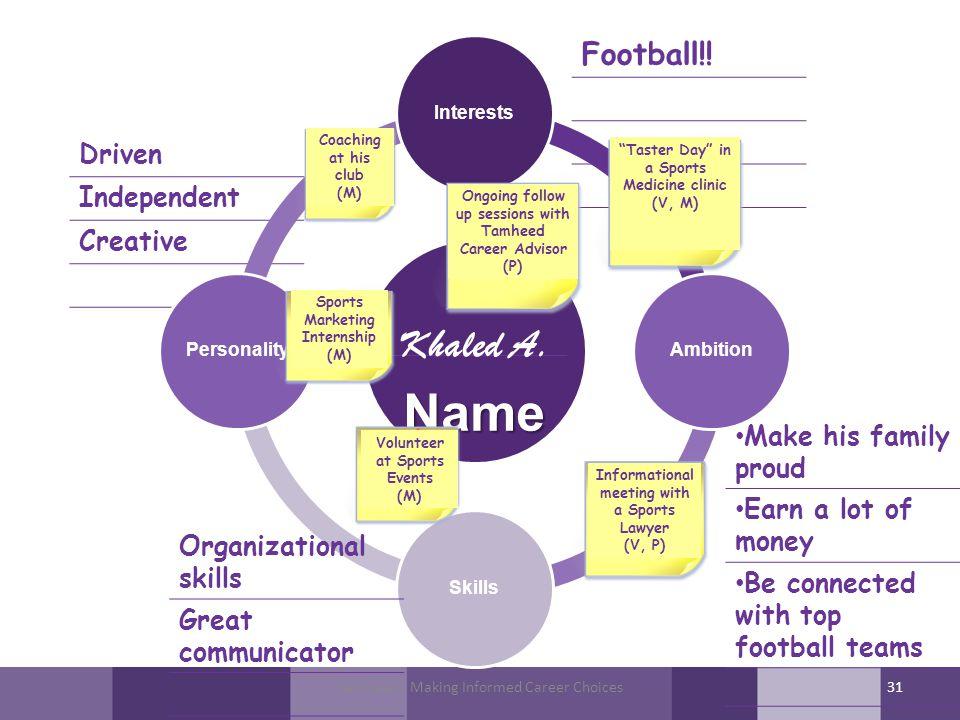Football!.
