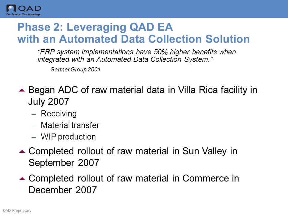 QAD Proprietary Phase 2: Leveraging QAD EA with an Automated Data Collection Solution ERP system implementations have 50% higher benefits when integrated with an Automated Data Collection System.