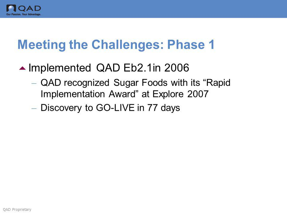 QAD Proprietary Meeting the Challenges: Phase 1 Implemented QAD Eb2.1in 2006 – QAD recognized Sugar Foods with its Rapid Implementation Award at Explore 2007 – Discovery to GO-LIVE in 77 days