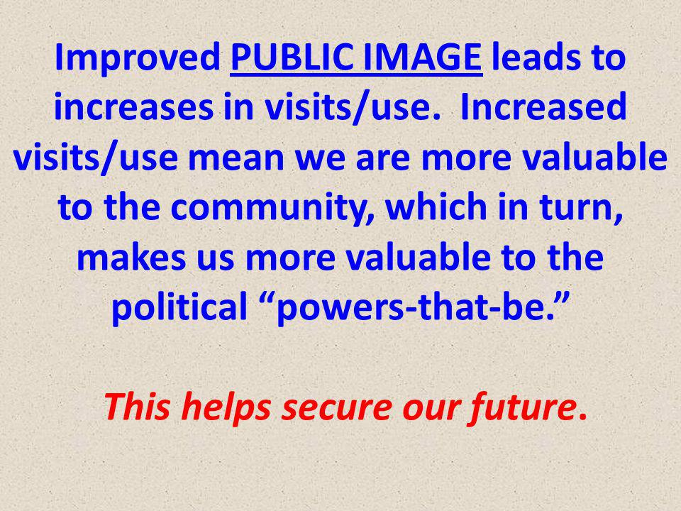 Improved PUBLIC IMAGE leads to increases in visits/use.
