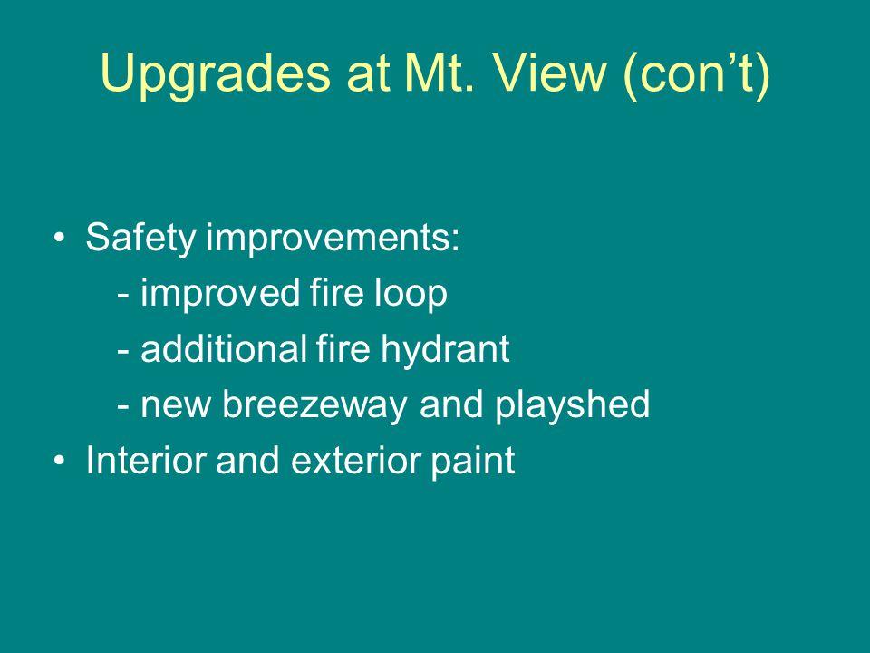 Upgrades at Mt.