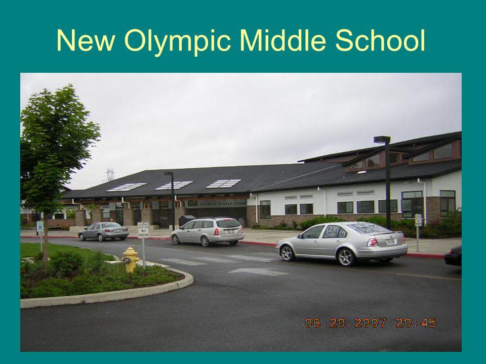 Upgrades to CHOICE School