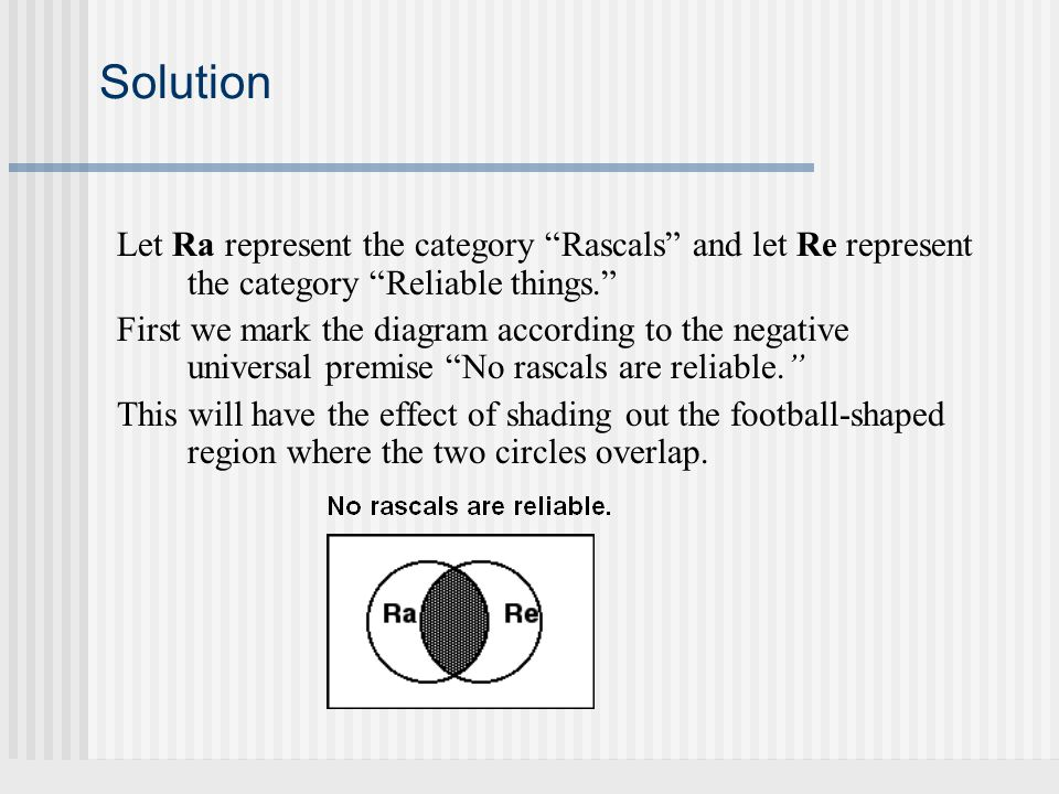 Solution Let Ra represent the category Rascals and let Re represent the category Reliable things.