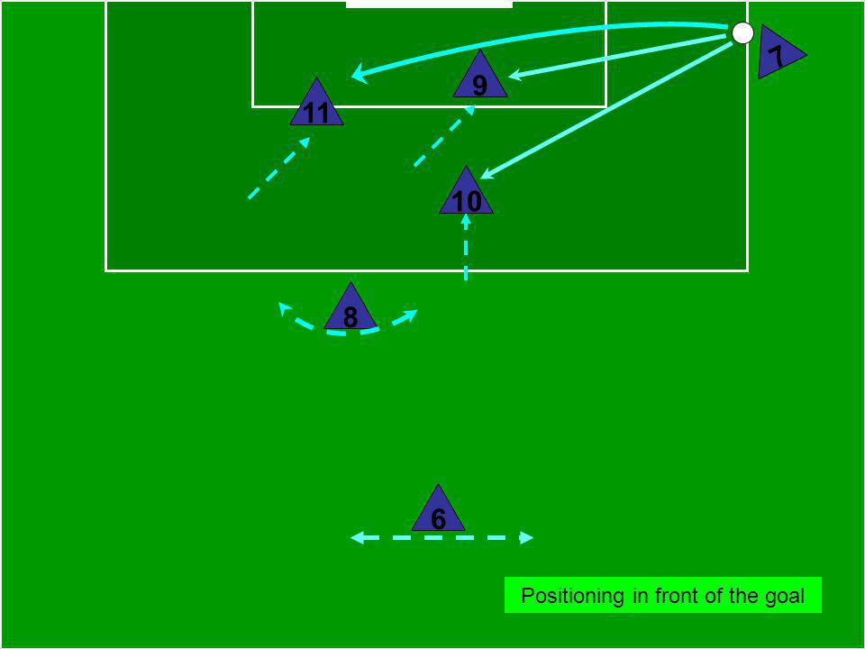 Click to edit Master title style Click to edit Master text styles Second level Third level Fourth level Fifth level 29 1 – 4 – 3 – 3 Formation 29 Positioning in front of the goal 7 9 10 11 8 6