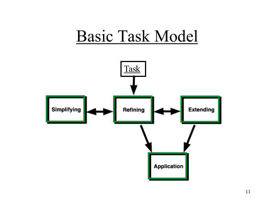 11 Basic Task Model Task