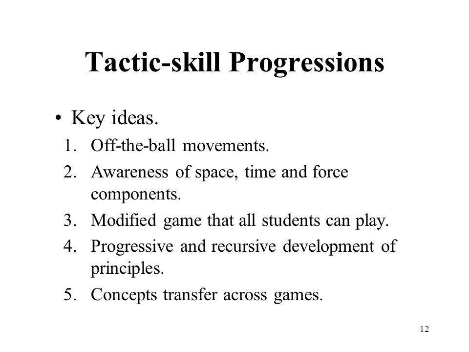 12 Tactic-skill Progressions Key ideas.1.Off-the-ball movements.