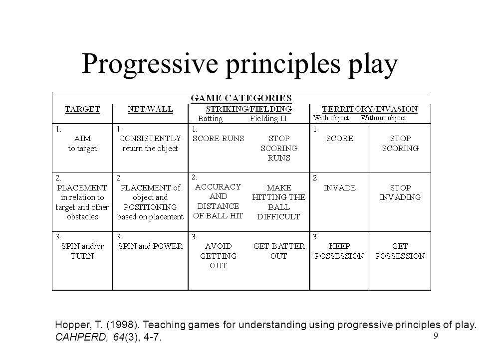 9 Progressive principles play Hopper, T.(1998).