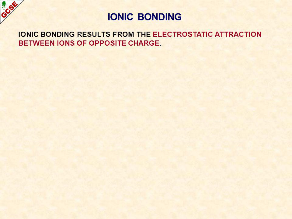 IONIC BONDING RESULTS FROM THE ELECTROSTATIC ATTRACTION BETWEEN IONS OF OPPOSITE CHARGE.