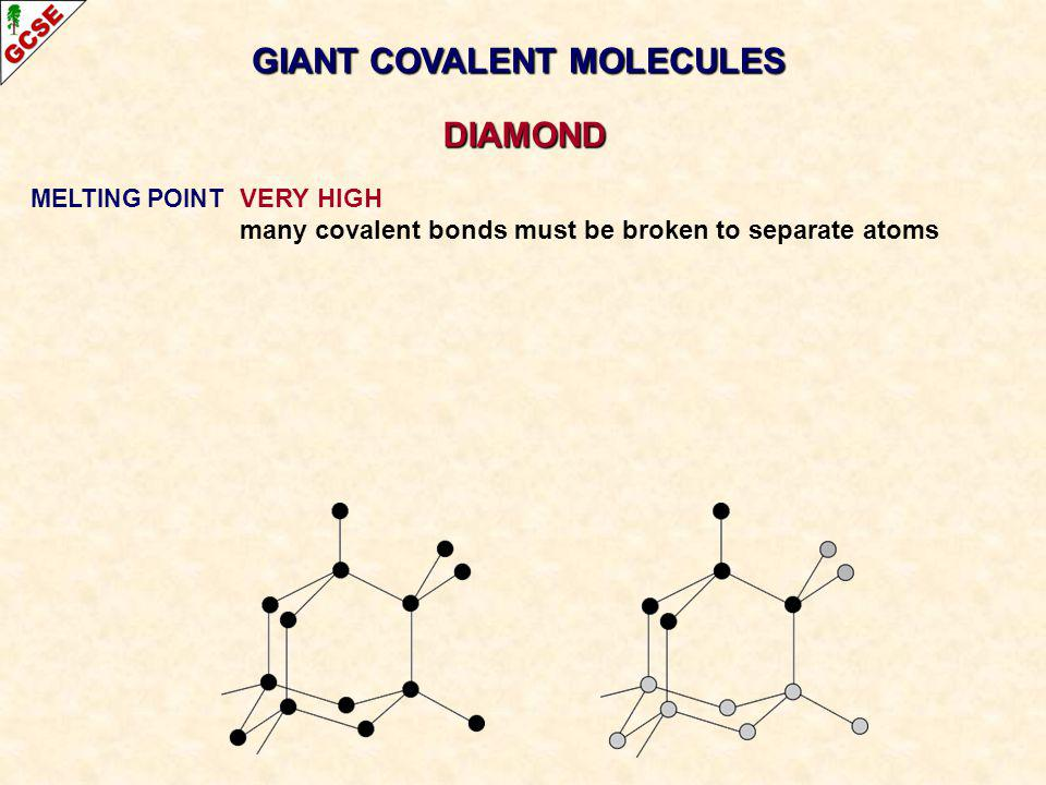 GIANT COVALENT MOLECULES DIAMOND MELTING POINT VERY HIGH many covalent bonds must be broken to separate atoms