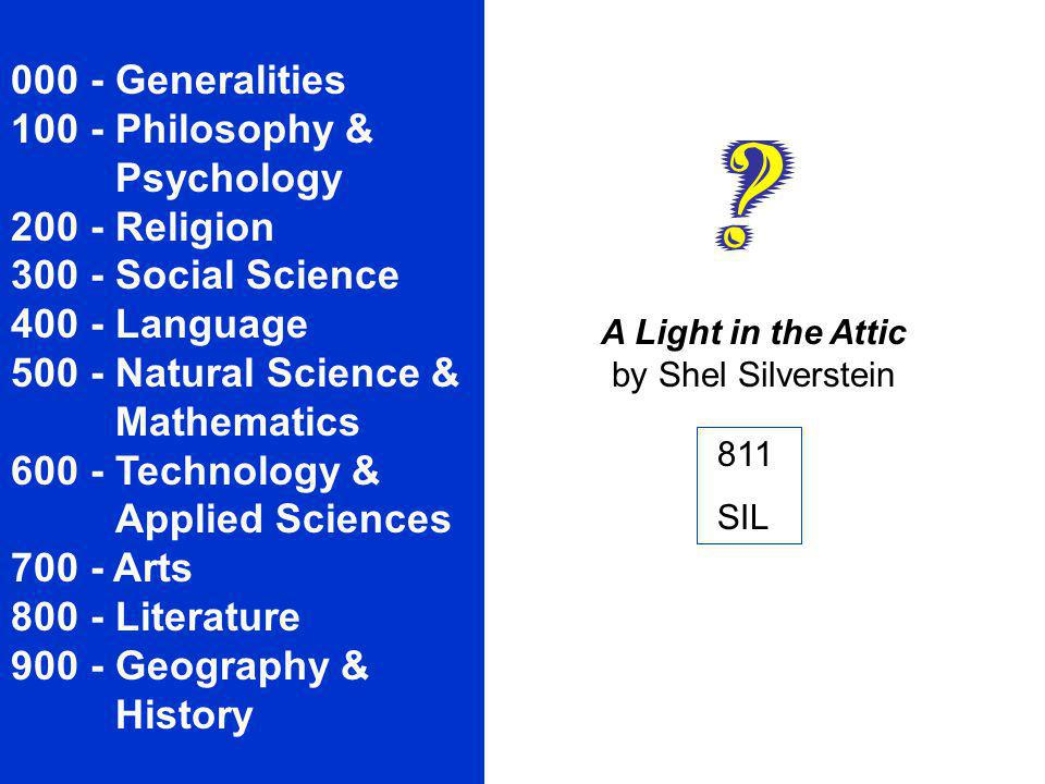 000 - Generalities 100 - Philosophy & Psychology 200 - Religion 300 - Social Science 400 - Language 500 - Natural Science & Mathematics 600 - Technology & Applied Sciences 700 - Arts 800 - Literature 900 - Geography & History Sign Language for Kids by Lora Heller 419 HEL
