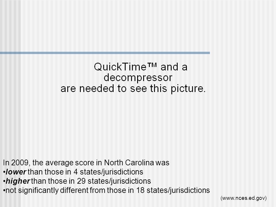 NAEP (2009) Math Results:
