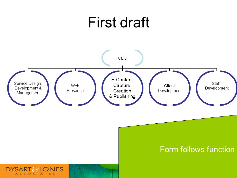 First draft CEO Service Design, Development & Management Web Presence E-Content Capture, Creation & Publishing Client Development Staff Development Form follows function