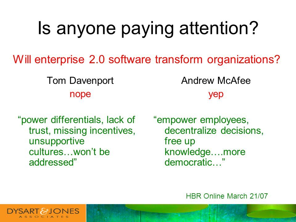 Determines Employee Performance & Satisfaction Determines the Structure 2.0 questions Organize staff.
