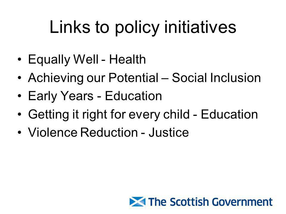 Links to policy initiatives Equally Well - Health Achieving our Potential – Social Inclusion Early Years - Education Getting it right for every child