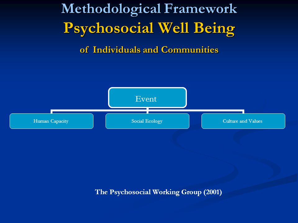 Methodological Framework Psychosocial Well Being of Individuals and Communities Event Human Capacity Social Ecology Culture and Values The Psychosocial Working Group (2001)