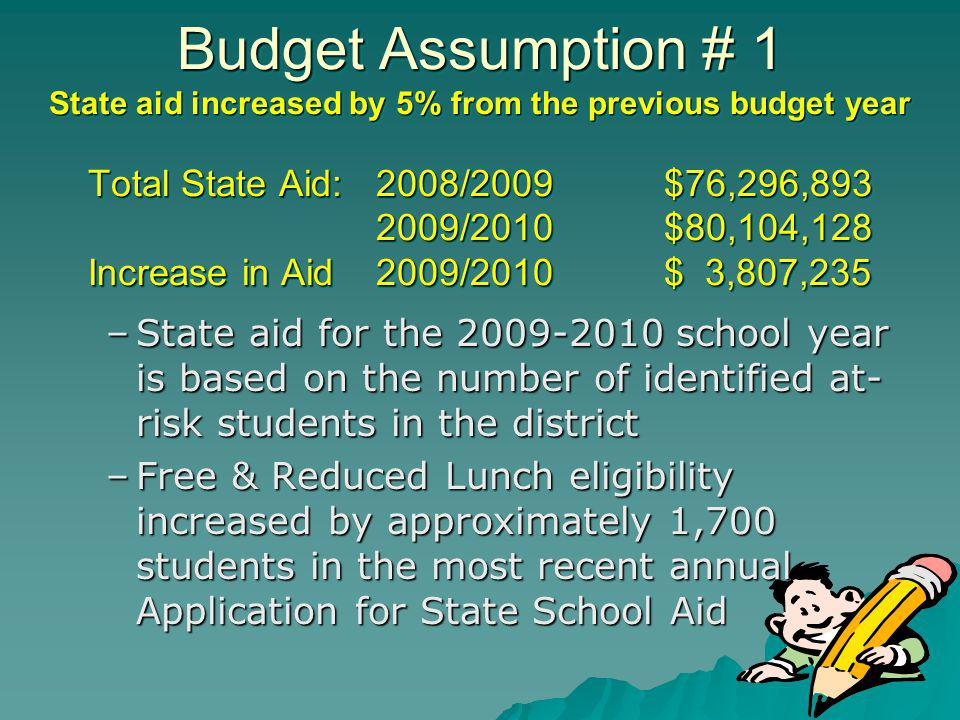 Budget Assumption # 1 State aid increased by 5% from the previous budget year Total State Aid:2008/2009 $76,296,893 2009/2010$80,104,128 Increase in Aid 2009/2010$ 3,807,235 –State aid for the 2009-2010 school year is based on the number of identified at- risk students in the district –Free & Reduced Lunch eligibility increased by approximately 1,700 students in the most recent annual Application for State School Aid