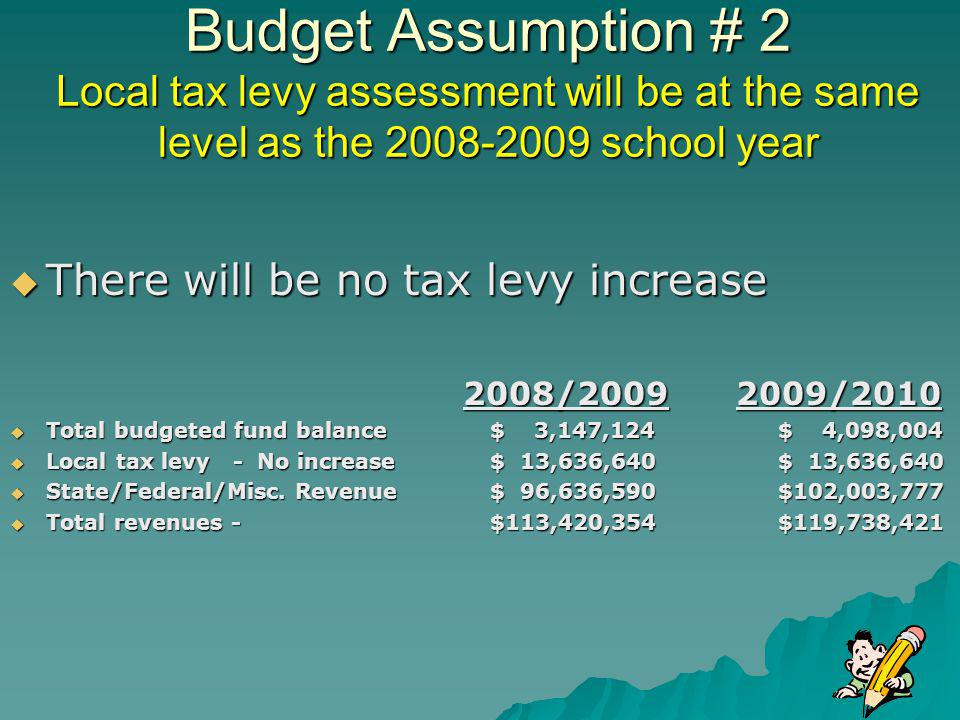 Budget Assumption # 2 Local tax levy assessment will be at the same level as the 2008-2009 school year There will be no tax levy increase There will be no tax levy increase 2008/2009 2009/2010 2008/2009 2009/2010 Total budgeted fund balance$ 3,147,124$ 4,098,004 Total budgeted fund balance$ 3,147,124$ 4,098,004 Local tax levy - No increase$ 13,636,640$ 13,636,640 Local tax levy - No increase$ 13,636,640$ 13,636,640 State/Federal/Misc.