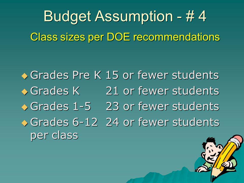 Budget Assumption - # 4 Class sizes per DOE recommendations Grades Pre K 15 or fewer students Grades Pre K 15 or fewer students Grades K 21 or fewer students Grades K 21 or fewer students Grades 1-5 23 or fewer students Grades 1-5 23 or fewer students Grades 6-12 24 or fewer students per class Grades 6-12 24 or fewer students per class