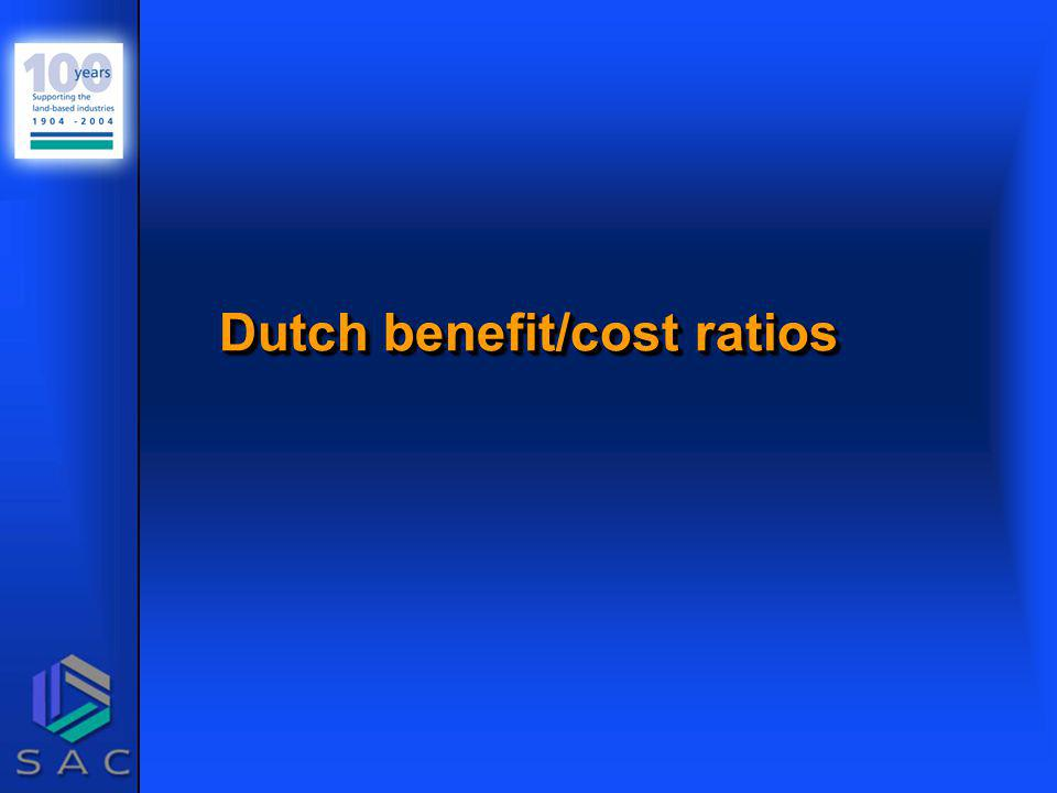 Dutch benefit/cost ratios