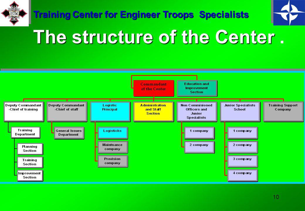 9 In the 33 years of its existence, the Center underwent many organizational and structural changes Currently the Center functions and performs its ta