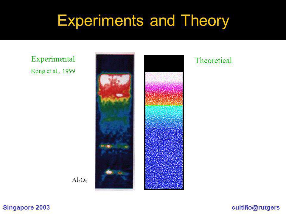 Singapore 2003 cuiti ñ o@rutgers Experiments and Theory Al 2 O 3 Theoretical Experimental Kong et al., 1999