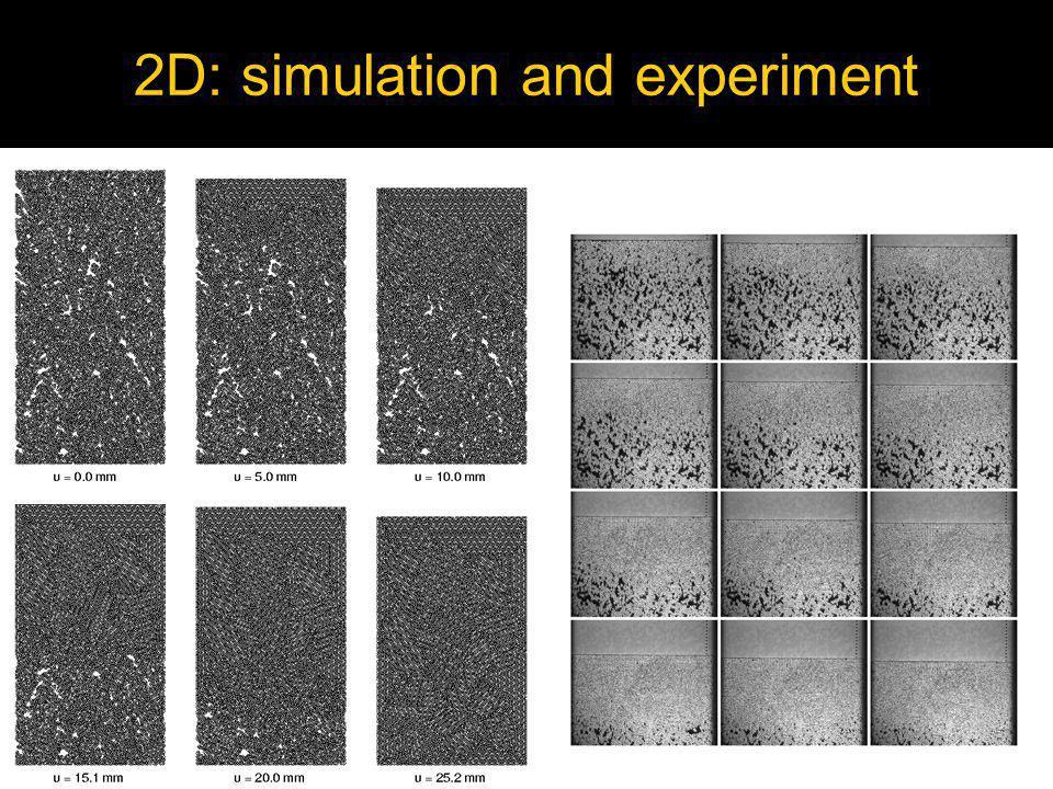 Singapore 2003 cuiti ñ o@rutgers 2D: simulation and experiment