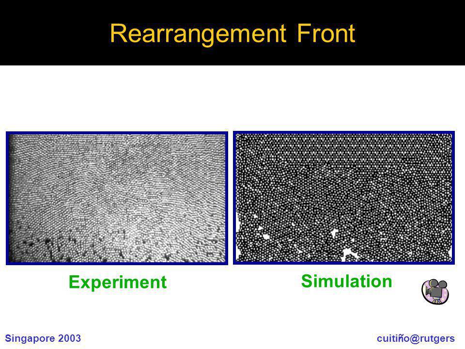 Singapore 2003 cuiti ñ o@rutgers Rearrangement Front Experiment Simulation