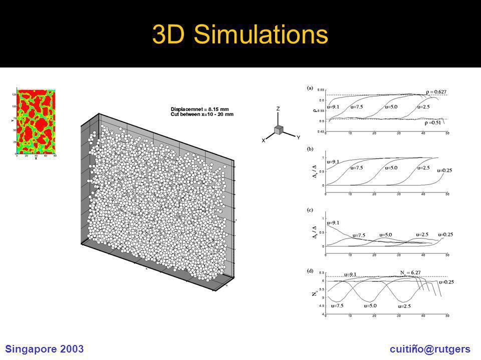 Singapore 2003 cuiti ñ o@rutgers 3D Simulations