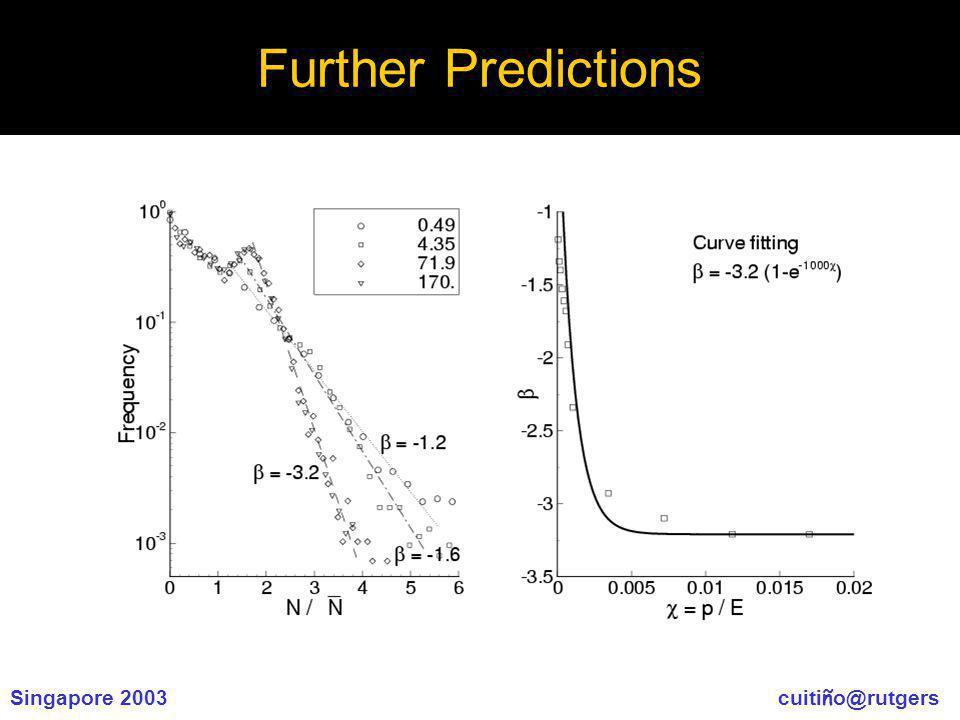Singapore 2003 cuiti ñ o@rutgers Further Predictions Experiment Simulation