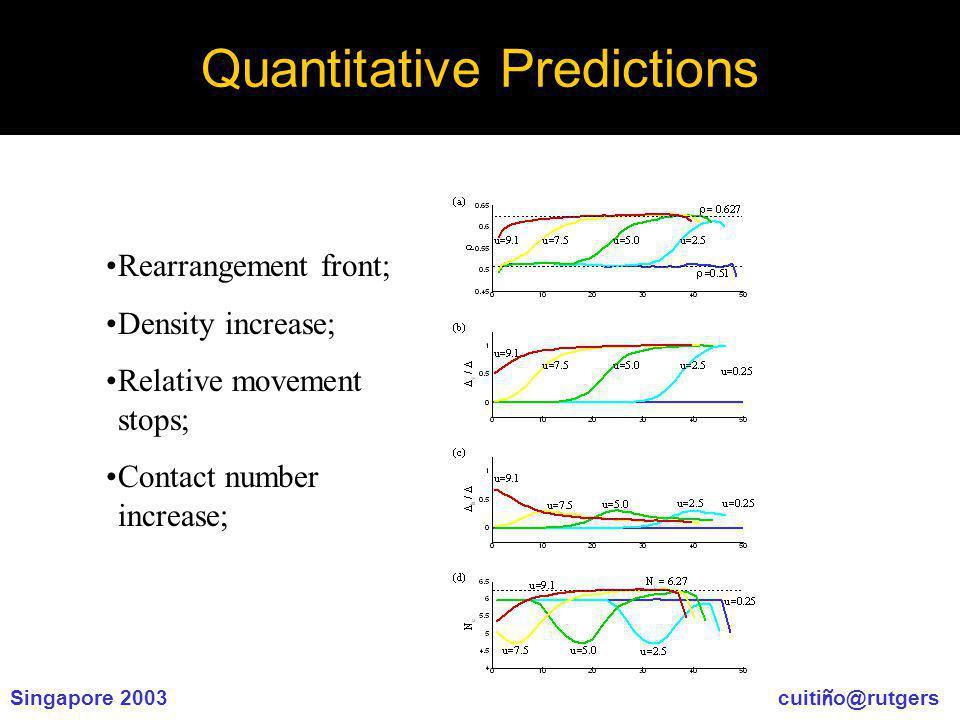 Singapore 2003 cuiti ñ o@rutgers Quantitative Predictions Rearrangement front; Density increase; Relative movement stops; Contact number increase;