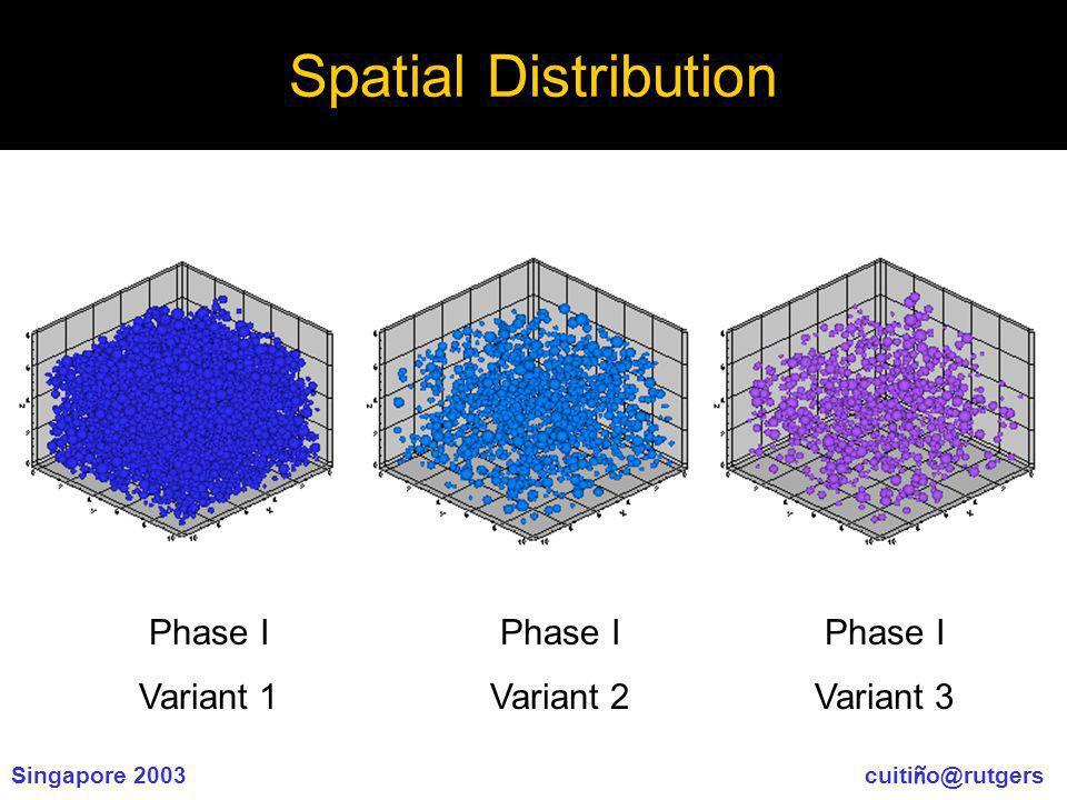 Singapore 2003 cuiti ñ o@rutgers Spatial Distribution Phase I Variant 1 Phase I Variant 2 Phase I Variant 3