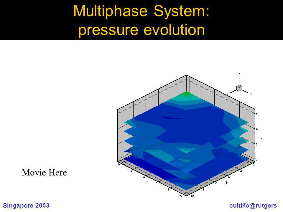 Singapore 2003 cuiti ñ o@rutgers Multiphase System: pressure evolution Movie Here