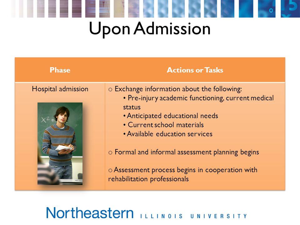 Upon Admission