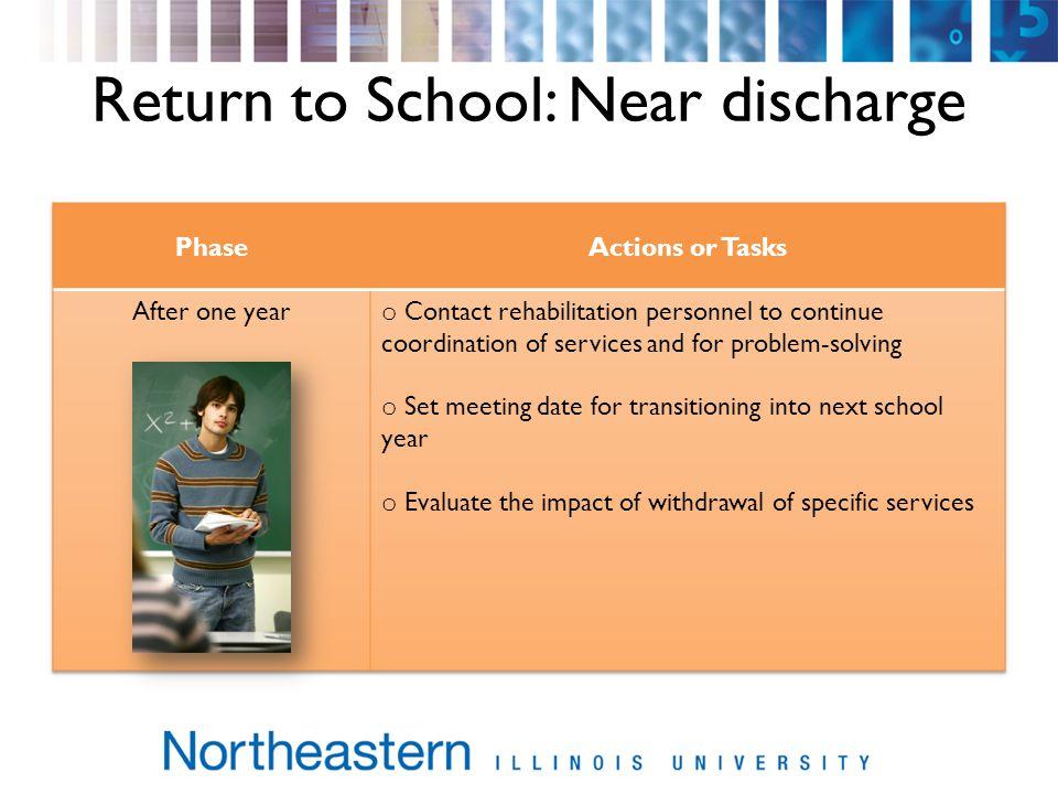 Return to School: Near discharge