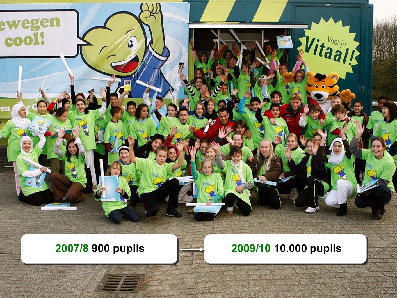 © MEER DAN VOETBAL 2008 2007/8 900 pupils2009/10 10.000 pupils