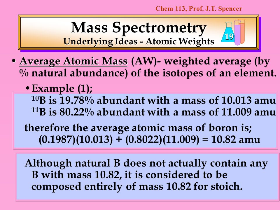 Chem 113, Prof. J.T. Spencer 19 Average Atomic Mass Average Atomic Mass (AW)- weighted average (by % natural abundance) of the isotopes of an element.